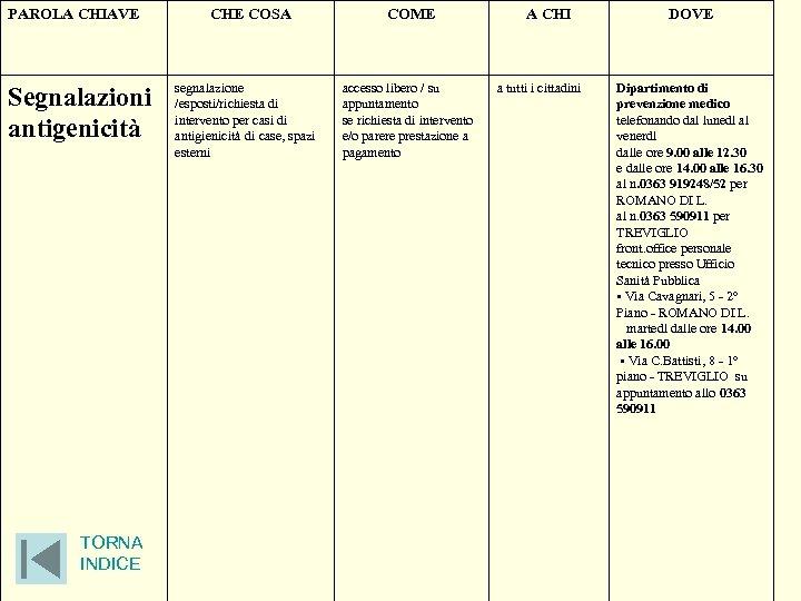 PAROLA CHIAVE Segnalazioni antigenicità TORNA INDICE CHE COSA COME segnalazione /esposti/richiesta di intervento per