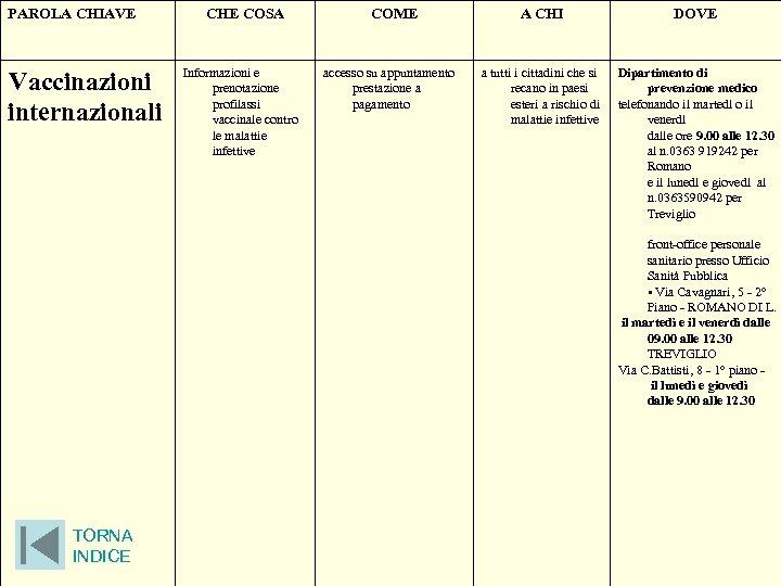 PAROLA CHIAVE Vaccinazioni internazionali CHE COSA Informazioni e prenotazione profilassi vaccinale contro le malattie