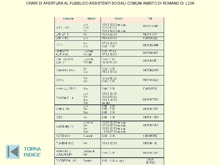 ORARI DI APERTURA AL PUBBLICO ASSISTENTI SOCIALI COMUNI AMBITO DI ROMANO DI L. DIA