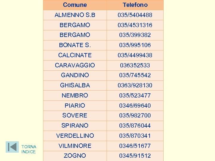 Comune ALMENNO S. B 035/5404488 BERGAMO 035/4531316 BERGAMO 035/399382 BONATE S. 035/995106 CALCINATE 035/4499438