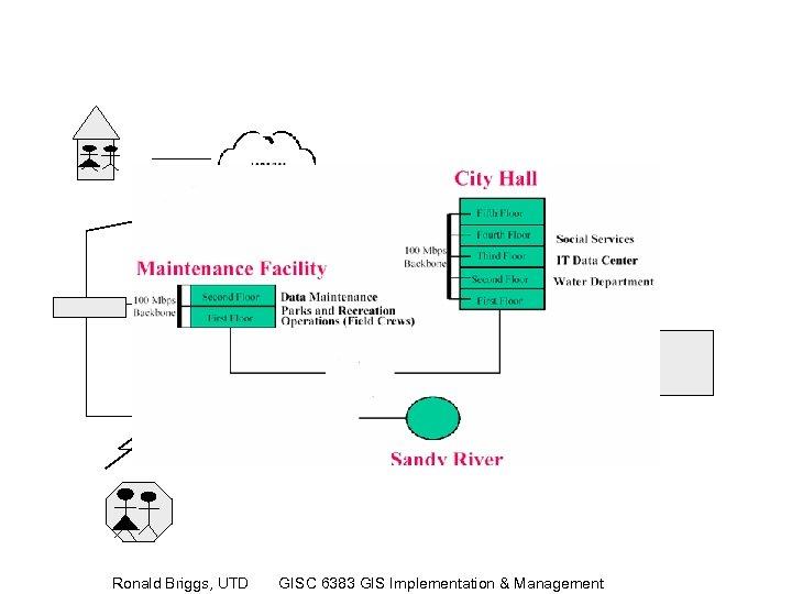 Infrared ? Ronald Briggs, UTD GISC 6383 GIS Implementation & Management