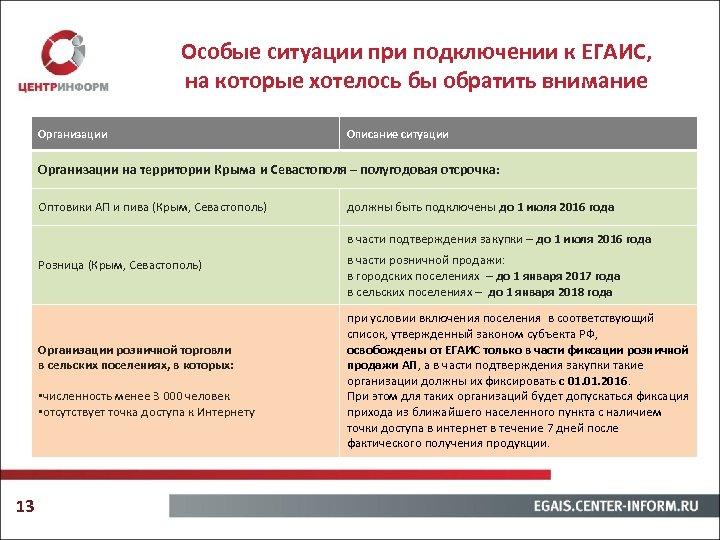 Особые ситуации при подключении к ЕГАИС, на которые хотелось бы обратить внимание Организации Описание