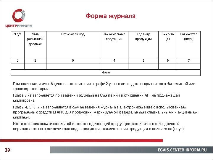 Форма журнала N п/п Штриховой код Наименование продукции Код вида продукции Емкость (л) Количество