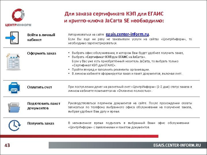 Для заказа сертификата КЭП для ЕГАИС и крипто-ключа Ja. Carta SE необходимо: Войти в