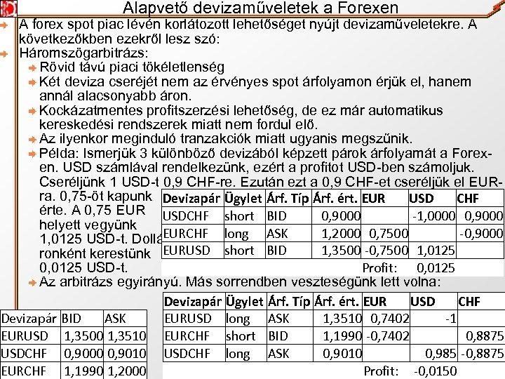 Alapvető devizaműveletek a Forexen A forex spot piac lévén korlátozott lehetőséget nyújt devizaműveletekre. A