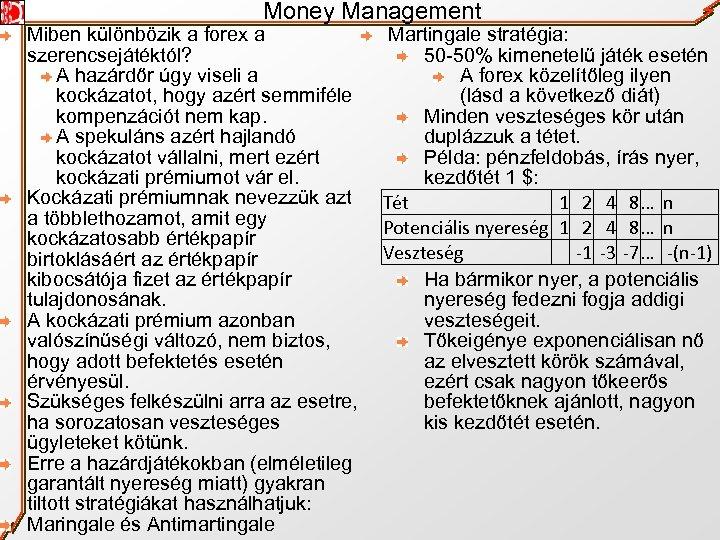 Money Management Miben különbözik a forex a Martingale stratégia: szerencsejátéktól? 50 -50% kimenetelű játék