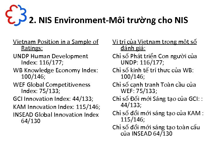 2. NIS Environment-Môi trường cho NIS Vietnam Position in a Sample of Ratings: UNDP