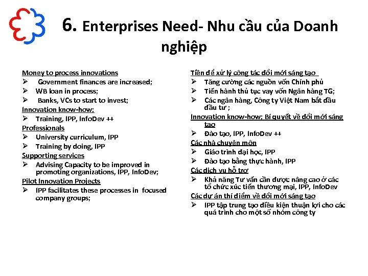 6. Enterprises Need- Nhu cầu của Doanh nghiệp Money to process innovations Ø Government