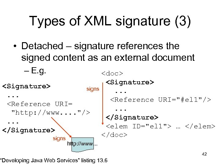 Types of XML signature (3) • Detached – signature references the signed content as