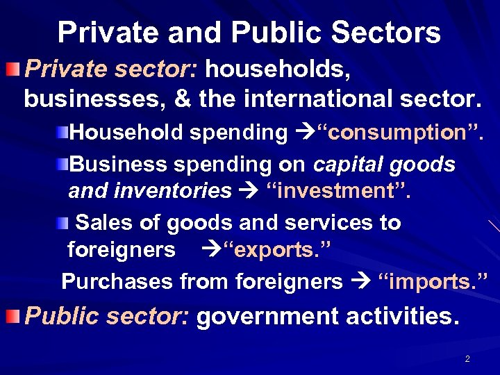 Private and Public Sectors Private sector: households, businesses, & the international sector. Household spending