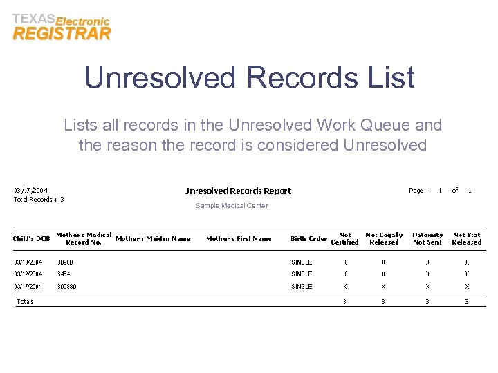 Unresolved Records Lists all records in the Unresolved Work Queue and the reason the