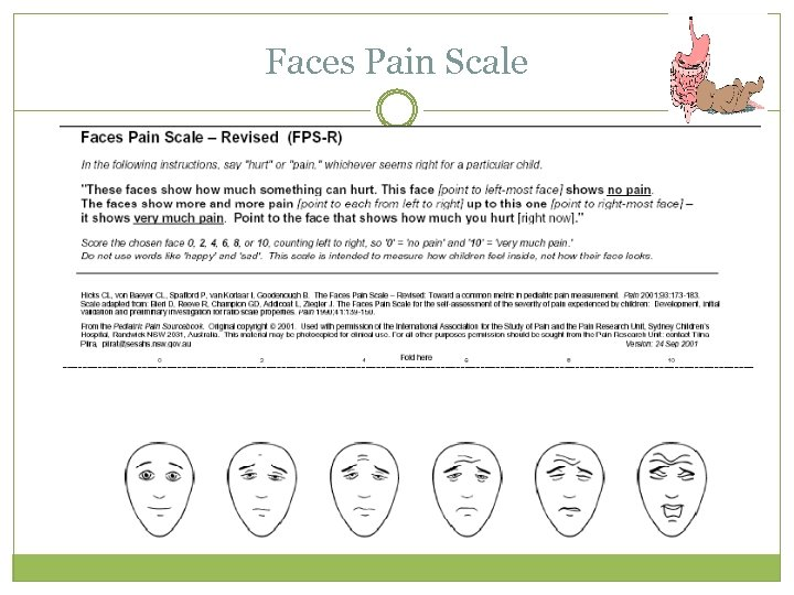 Faces Pain Scale
