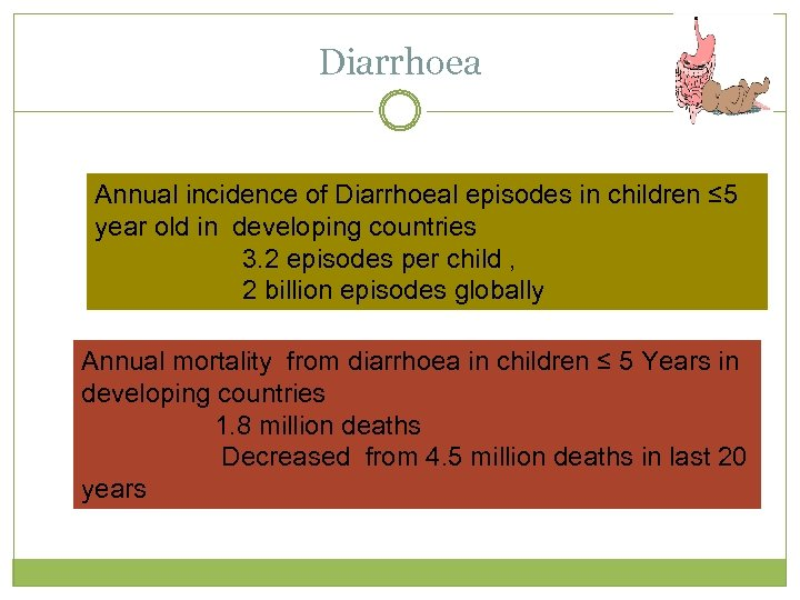 Diarrhoea Annual incidence of Diarrhoeal episodes in children ≤ 5 year old in developing