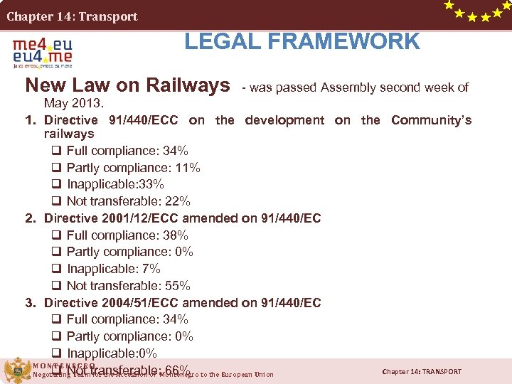 Chapter 14: Transport LEGAL FRAMEWORK New Law on Railways - was passed Assembly second