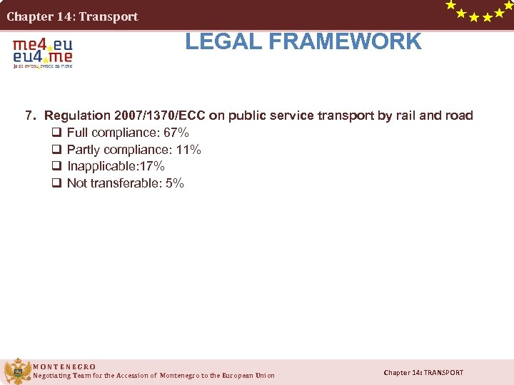 Chapter 14: Transport LEGAL FRAMEWORK 7. Regulation 2007/1370/ECC on public service transport by rail