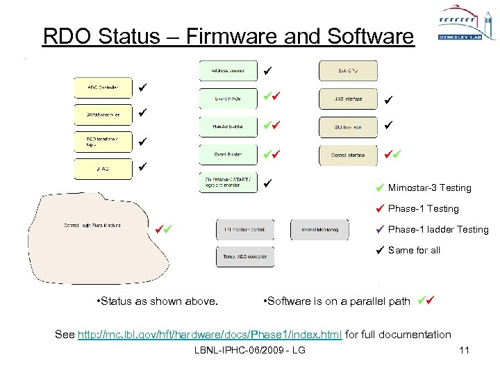 RDO Status – Firmware and Software Mimostar-3 Testing Phase-1 ladder Testing Same for all