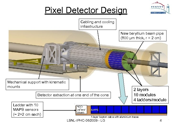 Pixel Detector Design Cabling and cooling infrastructure New beryllium beam pipe (800 µm thick,