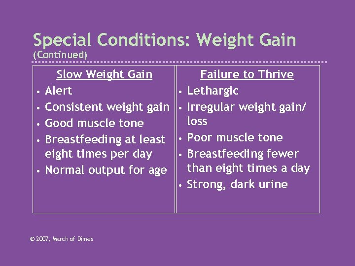 Special Conditions: Weight Gain (Continued) • • • Slow Weight Gain Alert Consistent weight