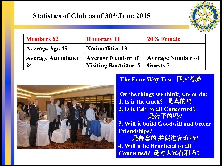 Statistics of Club as of 30 th June 2015 Members 82 Honorary 11 Average