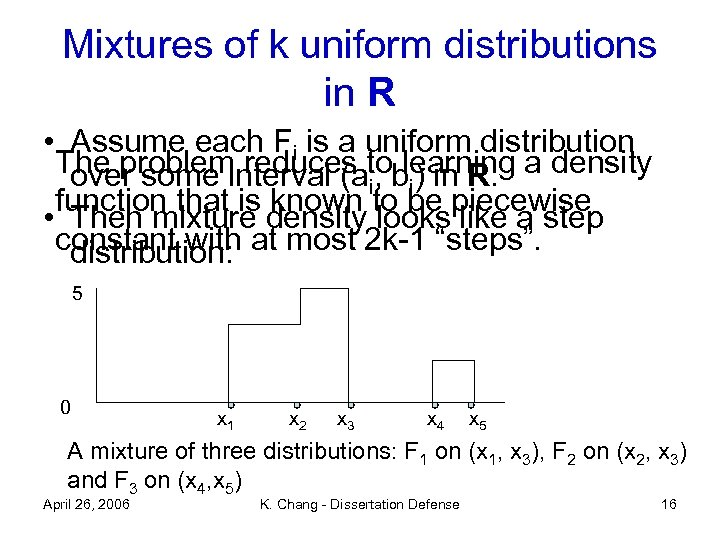 Mixtures of k uniform distributions in R • Assume each Fi is a uniform