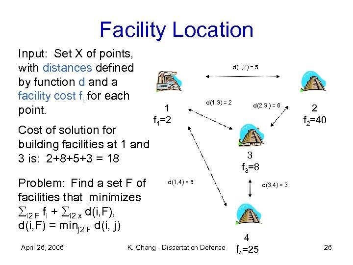 Facility Location Input: Set X of points, with distances defined by function d and