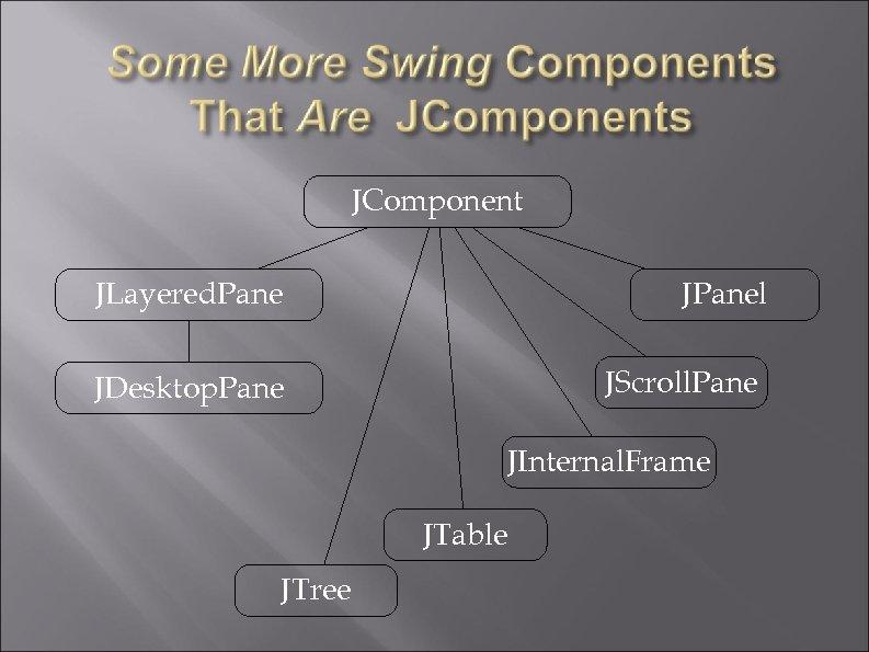 JComponent JLayered. Pane JPanel JScroll. Pane JDesktop. Pane JInternal. Frame JTable JTree