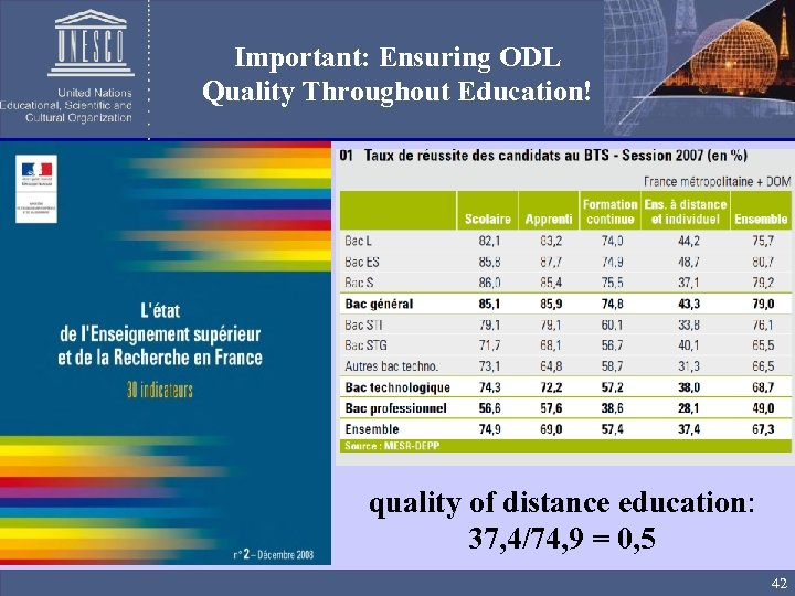 Important: Ensuring ODL Quality Throughout Education! quality of distance education: 37, 4/74, 9 =