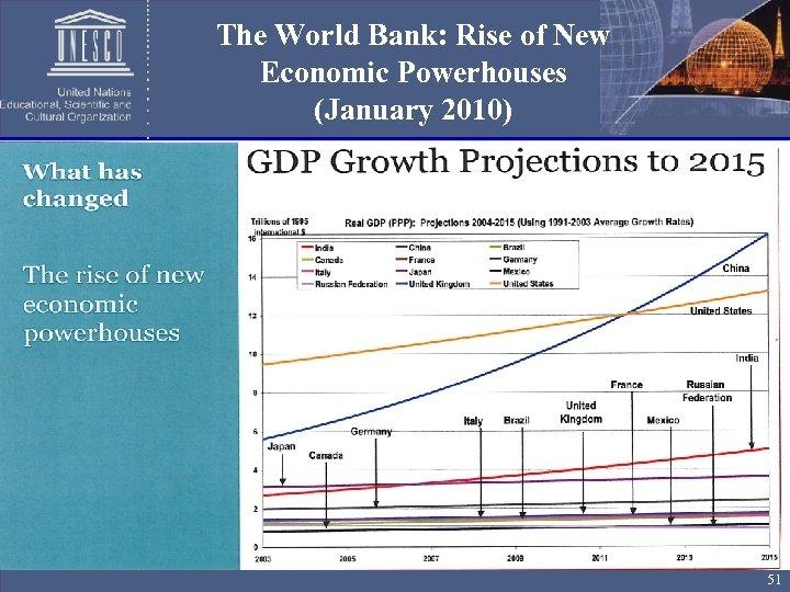 The World Bank: Rise of New Economic Powerhouses (January 2010) 51