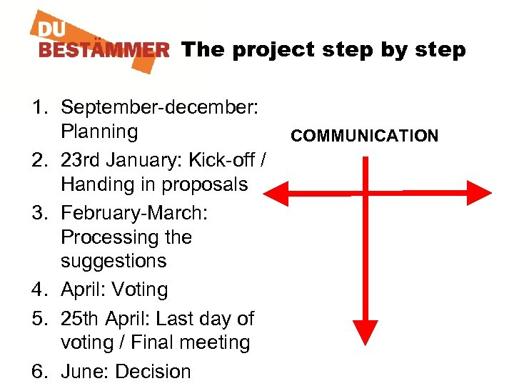 The project step by step 1. September-december: Planning 2. 23 rd January: Kick-off /