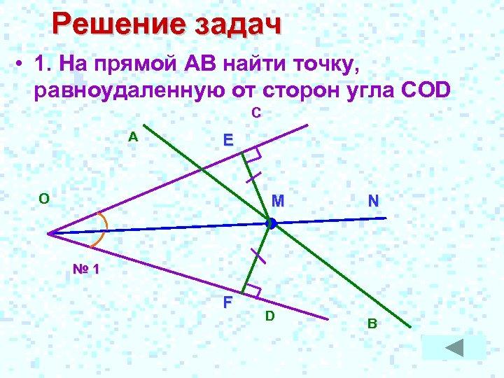 Решение задач • 1. На прямой АВ найти точку, равноудаленную от сторон угла COD