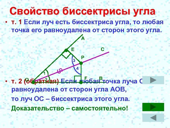 Свойство биссектрисы угла • т. 1 Если луч есть биссектриса угла, то любая точка