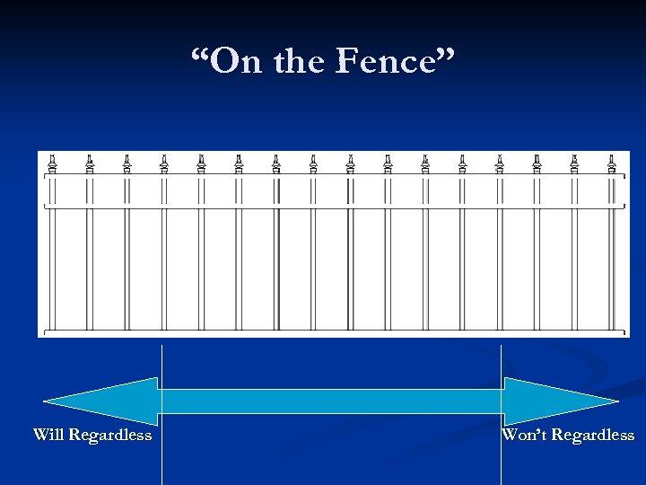 """""""On the Fence"""" Will Regardless Won't Regardless"""