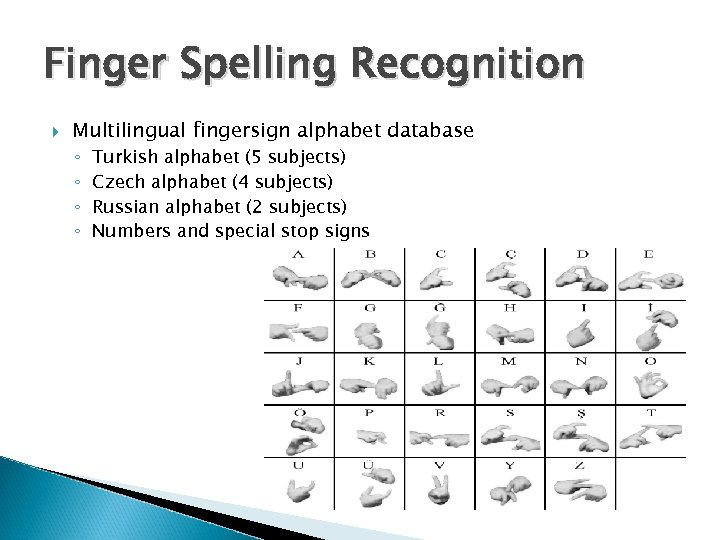Finger Spelling Recognition Multilingual fingersign alphabet database ◦ ◦ Turkish alphabet (5 subjects) Czech
