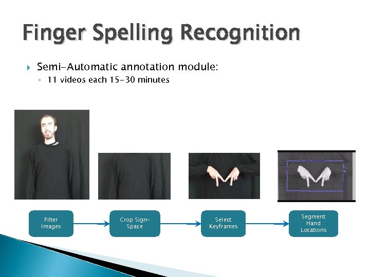 Finger Spelling Recognition Semi-Automatic annotation module: ◦ 11 videos each 15 -30 minutes Filter