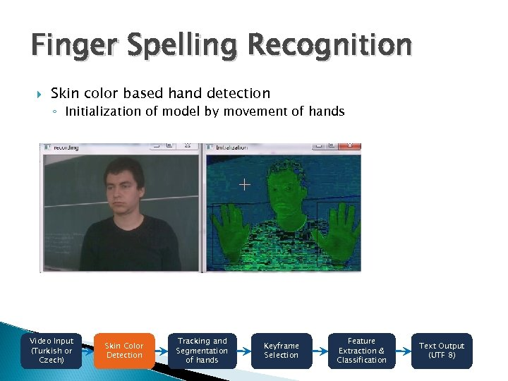 Finger Spelling Recognition Skin color based hand detection ◦ Initialization of model by movement