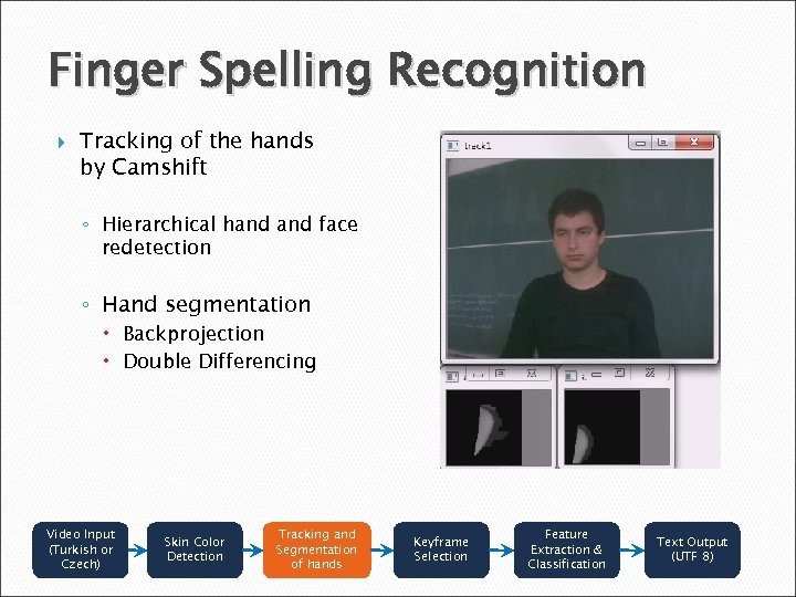 Finger Spelling Recognition Tracking of the hands by Camshift ◦ Hierarchical hand face redetection