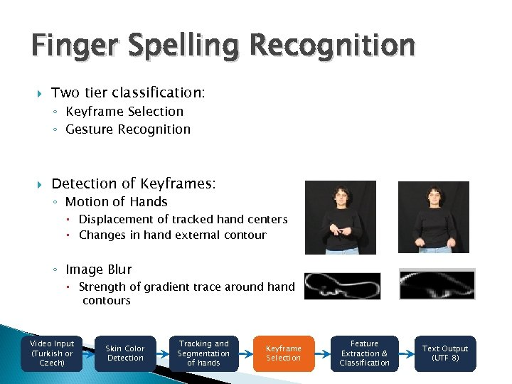 Finger Spelling Recognition Two tier classification: ◦ Keyframe Selection ◦ Gesture Recognition Detection of