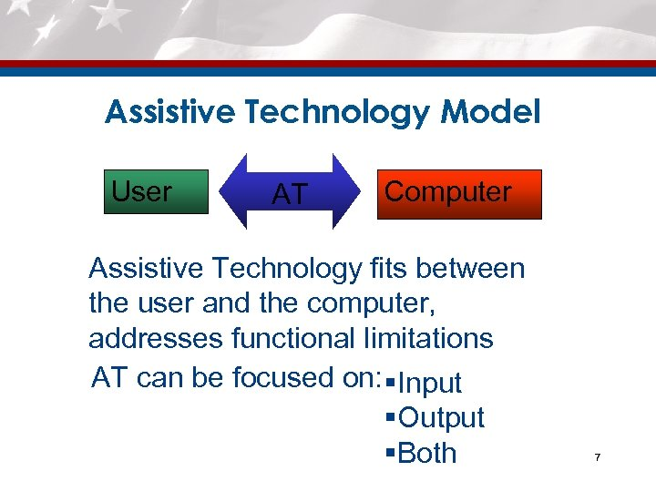 Assistive Technology Model User AT Computer Assistive Technology fits between the user and the