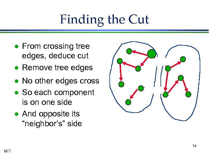 Finding the Cut l l l From crossing tree edges, deduce cut Remove tree