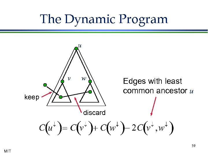 The Dynamic Program u v w keep Edges with least common ancestor u discard
