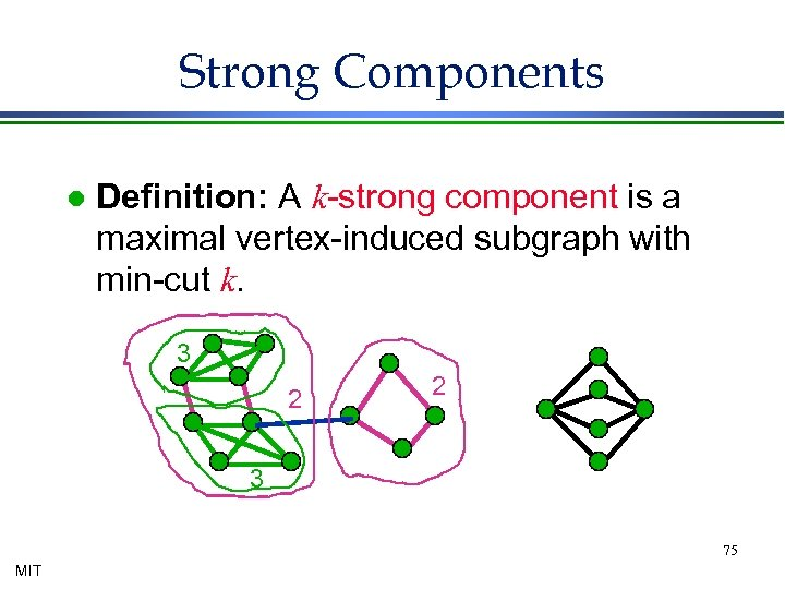 Strong Components l Definition: A k-strong component is a maximal vertex-induced subgraph with min-cut
