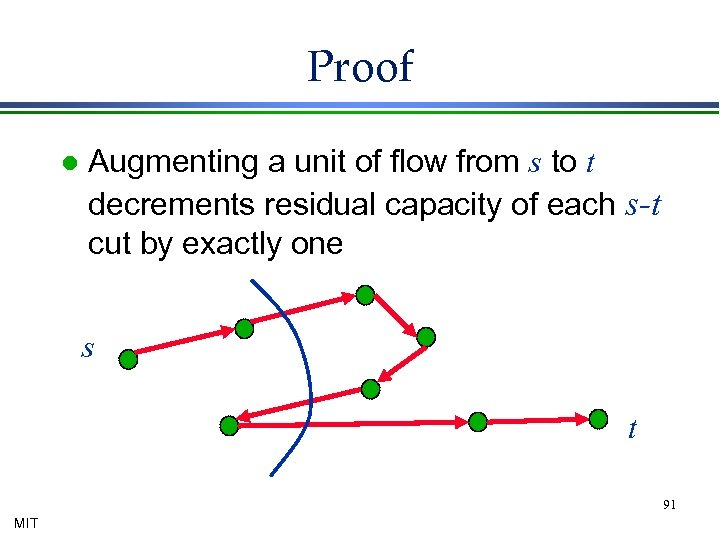 Proof l Augmenting a unit of flow from s to t decrements residual capacity