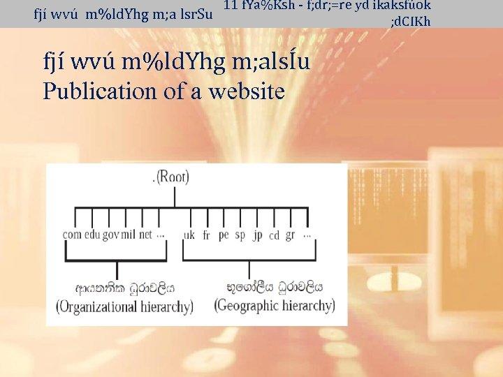 fjí wvú m%ld. Yhg m; a lsr. Su 11 f. Ya%Ksh - f; dr;