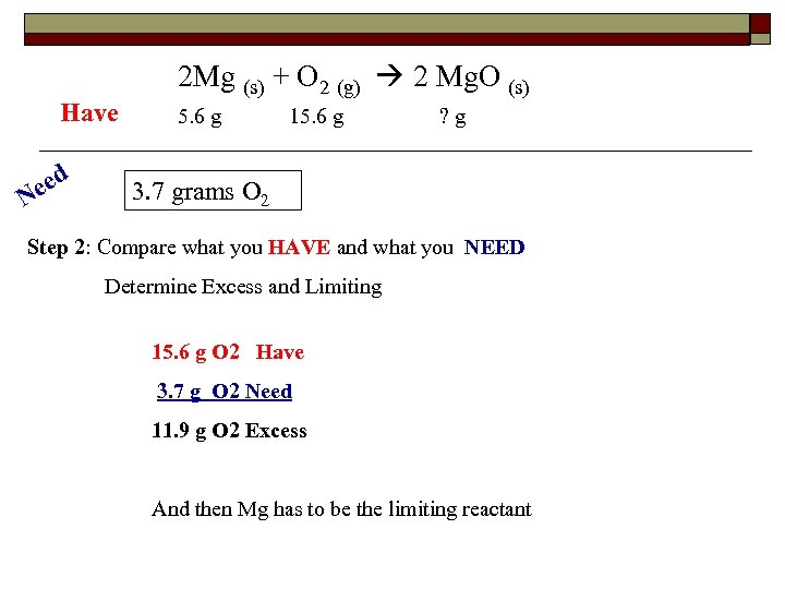 Have eed N 2 Mg (s) + O 2 (g) 2 Mg. O (s)