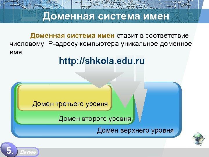 Доменная система имен ставит в соответствие числовому IP-адресу компьютера уникальное доменное имя. http: //shkola.