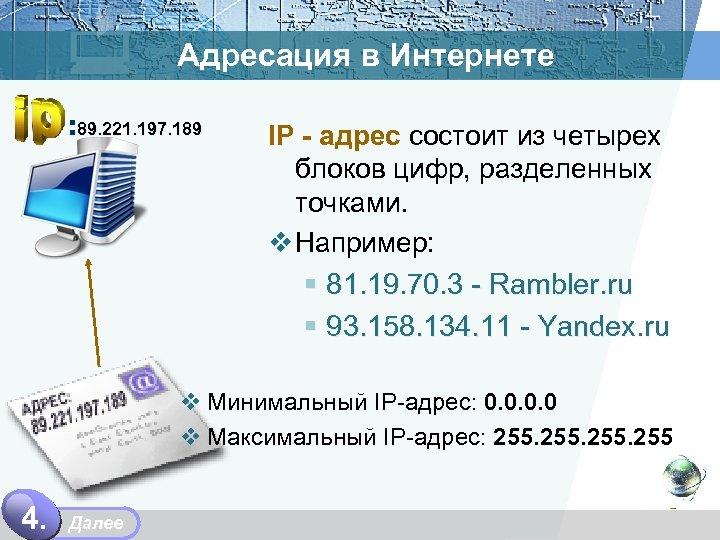 Адресация в Интернете : 89. 221. 197. 189 IP - адрес состоит из четырех