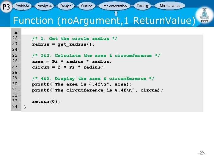 P 3 Problem Analysis Design Outline Implementation Testing Maintenance Function (no. Argument, 1 Return.