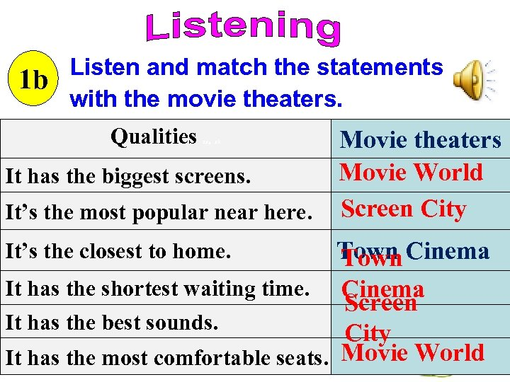 Listen and match the statements 1 b with the movie theaters. Qualities zx。xk It