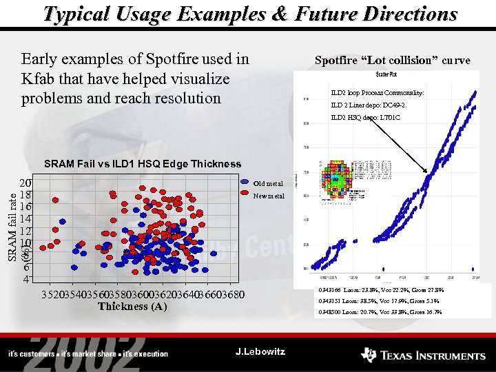 data analysis using spotfire at ti joe lebowitz