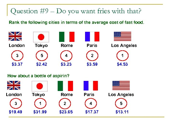 Question #9 – Do you want fries with that? Rank the following cities in